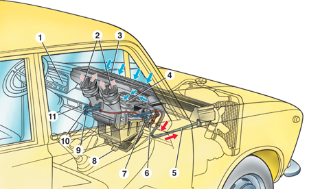 Схема вентиляции и отопления