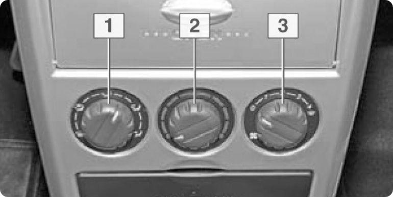 Блок управления системой отопления и вентиляции Lada Priora